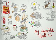 My favorite food - sketch by Wedgienet.net - Illustration / Design, via Flickr