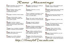 Rune tattoo meanings