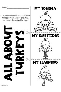 Thanksgiving activities-writing, flipbooks, printables, and more - Teaching with Haley. This packet is full of activities perfect for your little ones to use in the days and weeks leading up to Thanksgiving or during fall/autumn. In this packet, you will find 2 versions (regular lines and handwriting lines). Learn more about the different themed worksheets from all about pilgrims, Native Americans, and turkeys. While learning valuable skills such as word search and story problems. Thanksgiving Poems, Thanksgiving Worksheets, Thanksgiving Activities For Kids, Halloween Activities, Holiday Activities, Holidays Around The World, Holidays With Kids, Activities For 1st Graders, Handwriting Lines