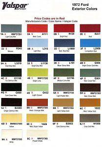 auto color chips color chip selection auto paint colors codes pinterest colors chips. Black Bedroom Furniture Sets. Home Design Ideas