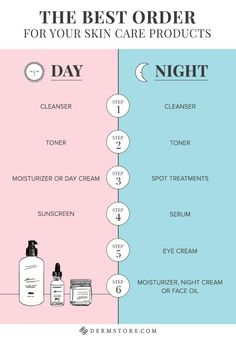 Face care routine, this is the best way to take care of your facial skin. Day and night regime of skin care.