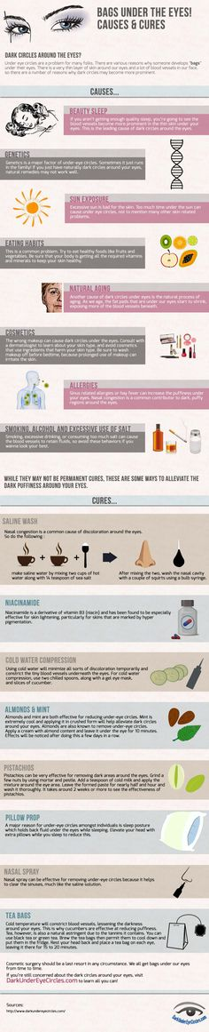 What Causes Bags under Eyes Is Interesting To Get Known On