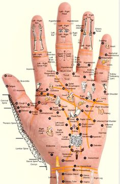 JOJO POST FOREVER YOUNG: Acupressure points.