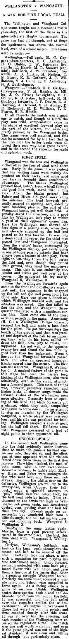 Victor Gallie, Thomas Kinder and Stephen Archer are all involved in the same Rugby Match (Wellington College v Wanganui Collegiate Aug Wellington College, Archer, Rugby, Kids, Sterling Archer, Football