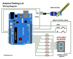 Wiring diagram: Here is the code: /*ParkingL02.pde Arduining.com08JUL2012 CodeusedintheproductionoftheYoutubematerial. */ #include<Servo.h> Servo myservo; // create servo object t…