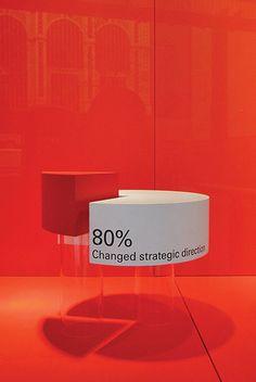 Design Returns | Bibliothèque Design