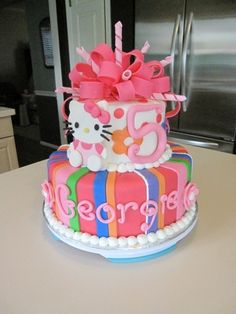 Hello Kitty Cake By karamegan on CakeCentral.com
