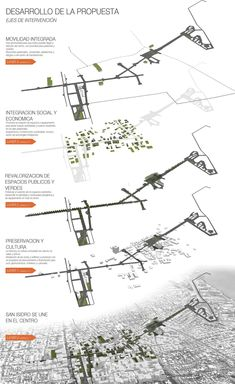 Tercer Lugar Concurso Nacional de Ideas para la Renovación urbana del área centro de San Isidro,Is Architecture Graphics, Urban Architecture, Architecture Portfolio, Boston Architecture, Urban Design Diagram, Urban Design Plan, Design Presentation, Architecture Presentation Board, Urbane Analyse