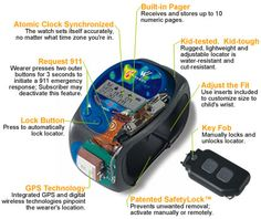Different Tracking Devices for Children