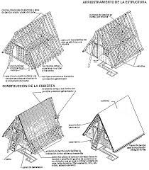 Image result for thatch roof designs