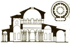 Mausoleum Santa Constanza, Rome, plan