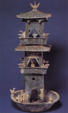 Image 000350 Green glazed pottery watchtower Source: Sotheby