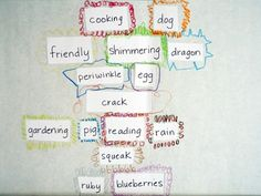 Playing with Words: Poetry Projects for Kids -  Pinned by @PediaStaff – Please Visit http://ht.ly/63sNt for all our pediatric therapy pins