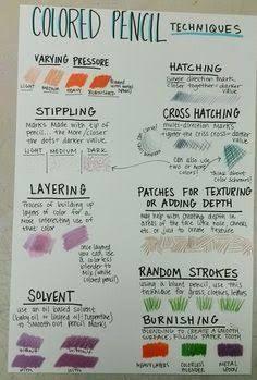 mrs. deketts art room - Google Search   Art Classroom ideas ...