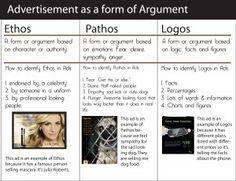 Should ethos, logos and pathos be the main focuses of a rhetorical analysis?