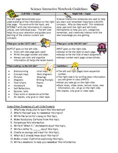 interactive notebook templates | Science Interactive Notebook Guidelines - DOC