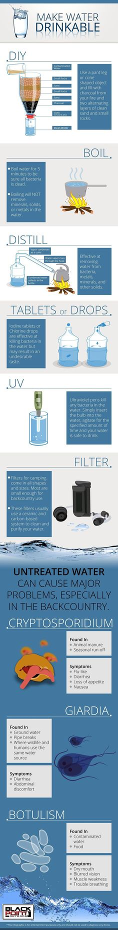 make water drinkable infographic - Tap The Link Now To Find Gadgets for Survival and Outdoor Camping Water Survival, Survival Life, Homestead Survival, Wilderness Survival, Camping Survival, Outdoor Survival, Survival Prepping, Emergency Preparedness, Survival Gear