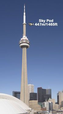 See the CN Tower, #Ontario: Check. I still need to make it up to the Sky Pod, though.
