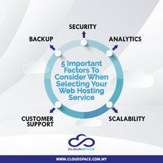 5 Important Factors To Consider When Selecting Your Web Hosting Service. Cloud Infrastructure, Cyber Attack, Business Emails, Non Profit, The Selection, Customer Support, Design Agency, Factors, Web Design