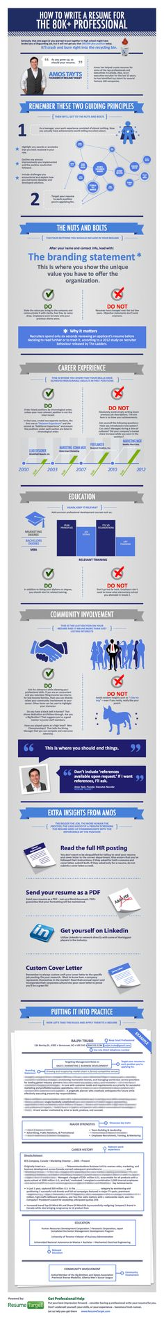 I think this is a terrific resource because it offers an in-depth analysis of some of the most important components needed to create an effective resume that can help you to advance in your given field.   Even for professionals who may just be starting out, this infographic provides very valuable information that can be applied to writing resumes for current positions, as well as for any future positions down the road.
