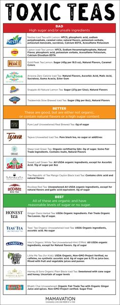 Iced Tea Brands - what's healthy and what's not