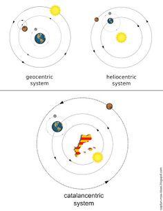 MI LABORATORIO DE IDEAS: evolució del sistema solar