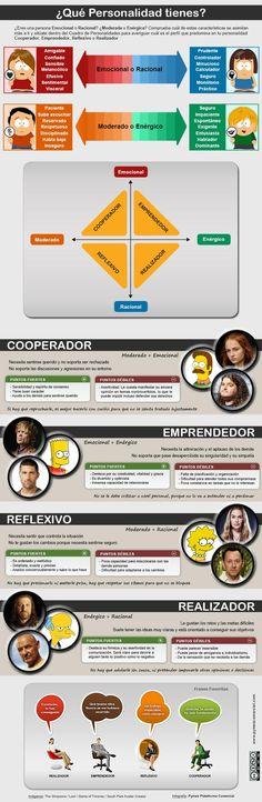 Qué personalidad tienes #infografia #tutoria #educacion