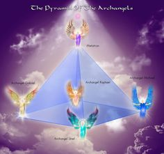 Pyramid of Archangels - Metatron, Michael, Gabriel , Raphael & Uriel