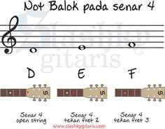 Ebook Belajar Gitar Klasik