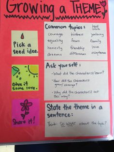 Writing Conventions and Writing Strategies Third Grade Writing, 6th Grade Reading, Middle School Writing, Writing Strategies, Writing Lessons, Writing Ideas, Teaching Themes, Teaching Writing, Readers Workshop