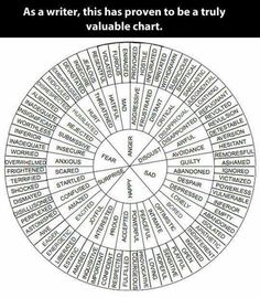 self awareness emotional vocabulary wheel that helps narrow down  high academic professionals of essay bureau will help you to complete your essey writing get the benefits of our services