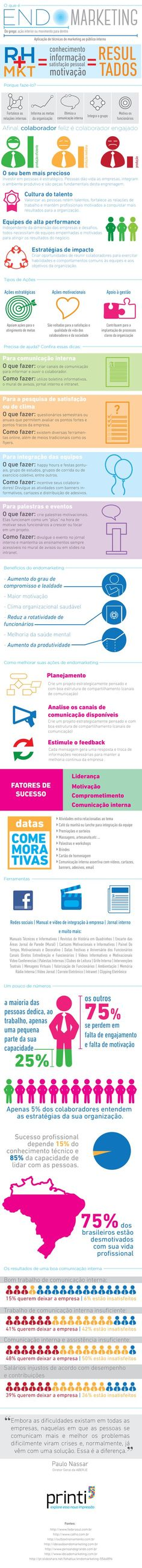 Infográfico - O que é Endomarketing: Aplicações de técnicas de marketing ao público interno