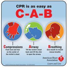¿Qué es la reanimación cardiopulmonar (RCP)?   La reanimación cardiopulmonar (RCP) es un procedimiento de salvamento que se lleva a ...