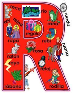 Spaanse woorden die beginnen met r  Via www.leukspaansleren.nl Kijk ook op www.facebook.com/espaansnl