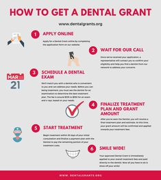 Dental Grants of Canada (dentalgrants) on Pinterest