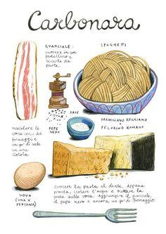 20 Trendy Ideas For Pasta Italianas Desenho Food Design, Recipe Drawing, Food Journal, Food Drawing, Food Illustrations, Illustration Art, Kitchen Art, Food Art, Italian Recipes
