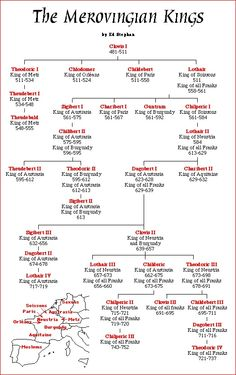 Merovingian kings tree