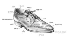 Shoe+terminology.jpg (665×408)