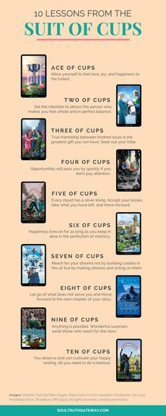 10 Lessons from the Minor Arcana: the Suit of Cups and Cups Tarot Cheatsheet! | Tarot Learning | Tarot Meanings | Tarot Cheat Sheet | Tarot Minor Arcana | Tarot Cups #tarot #soultruthgateway