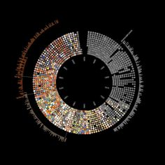 Data visualisation by Jer Thorp