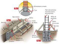 Resultado de imagen para construccion de cimiento Civil Engineering Design, Civil Engineering Construction, Framing Construction, Construction Drawings, Concrete Structure, Building Structure, Architecture Plan, Architecture Details, Building Plans