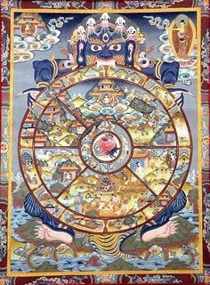 Buddhist Wheel of Life :: One can practice dharma to liberate him/herself from ignorance, desire & hatred. On the upper right of this painting is the Buddha standing outside of the wheel pointing to the moon which means that he shows us the way to move away from Samsara.