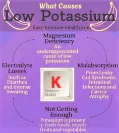 If you are often feel signs of tired or weakness followed by swelling of the ankles and hands, probably that might be from potassium deficiency. Bellow...