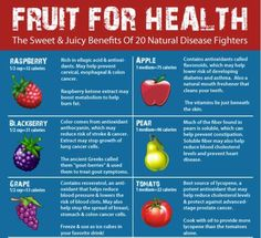'Fruit for #Health' Outlines the Benefits of Being Health Conscious trendhunter.com