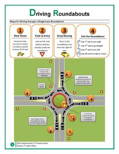 Driving-Roundabouts-page-001-1.jpg 1.275 ×1.650 pixels
