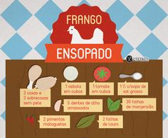Receita-ilustrada de Frango Ensopado, muito fácil de preparar. Ingredientes: Coxa e sobrecoxa de frango, cebola, tomate, sal grosso, alho, manjericão, pimenta malagueta e louro