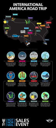 International America Road Trip Round 1 by #MINI #infographic