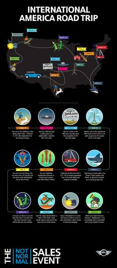 International America Road Trip Round 1 by #MINI #infographic
