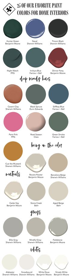 Getting the right color paint for the room is critical! Here is a list of 25 of our favorite bright colors & the best neutral interior paint colors. Interior Paint Colors, Paint Colors For Home, Paint Colours, Room Colors, Room Interior, Exterior House Colors, Exterior Paint, Swiss Coffee Paint, Revere Pewter Benjamin Moore