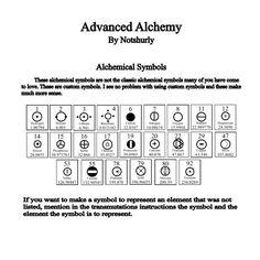 Alchemy Elemental Symbols by Notshurly